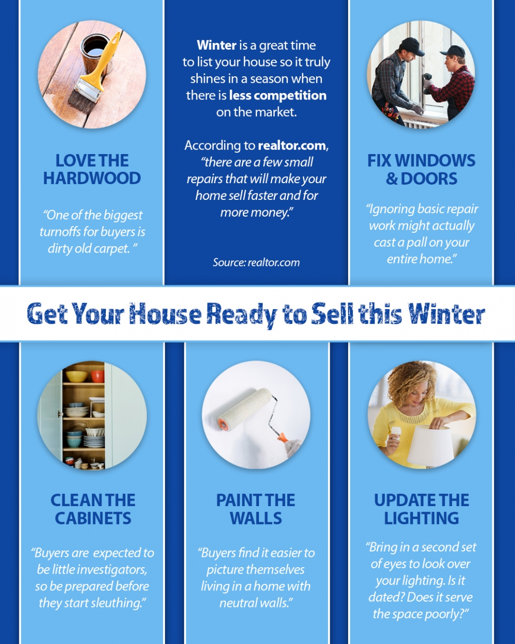 Get Your House Ready To Sell This Winter   MyKCM